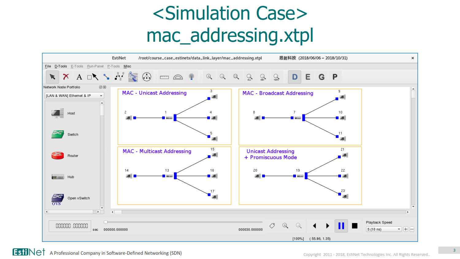The Addressing of Data Link Layer_03