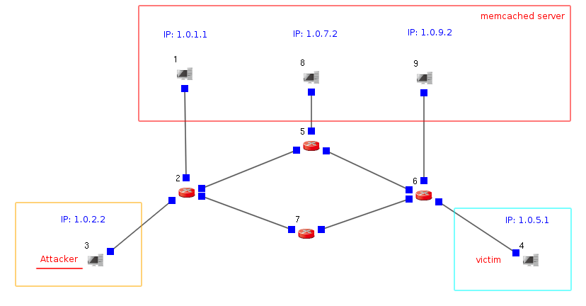 20190906_memcached_01